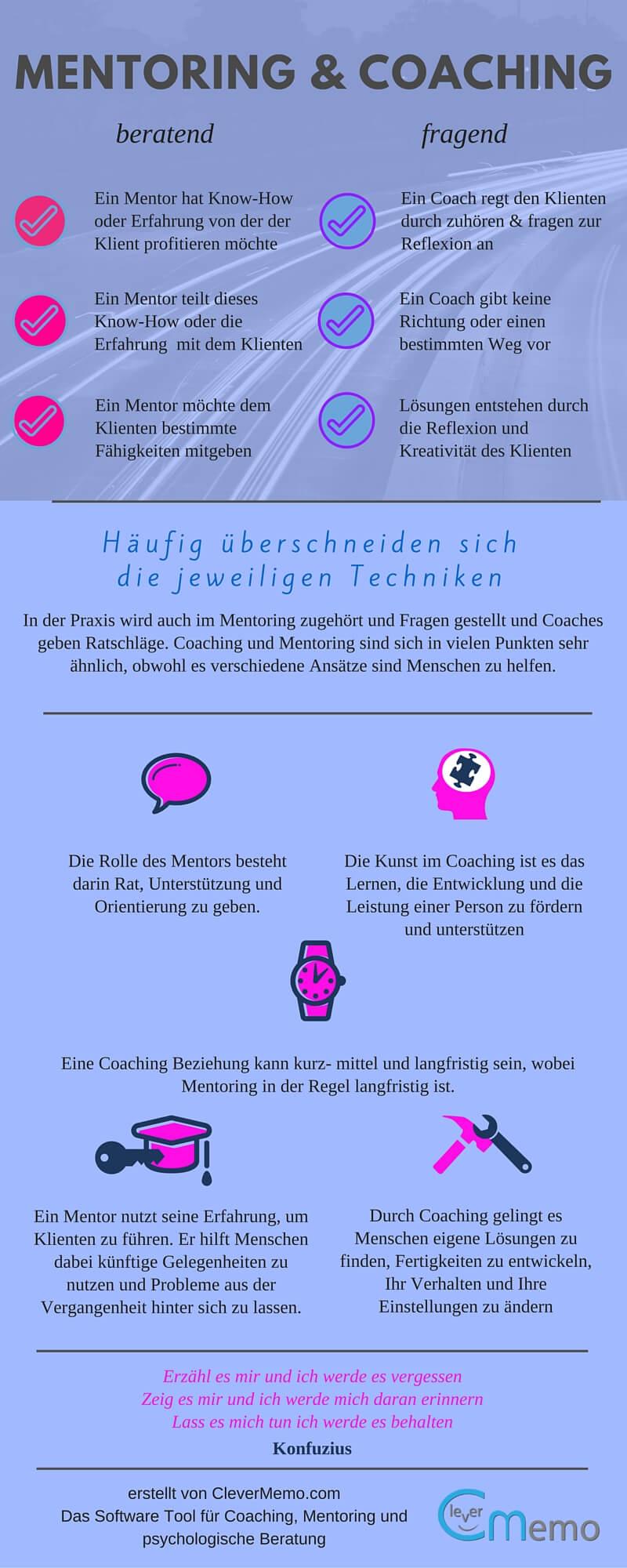 Coaching_Mentoring_Infografik