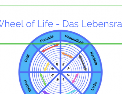 Das Lebensrad (Wheel of Life) – Ein ideales Coaching Tool